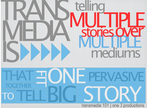 Definition TMS by: transmedia 101   one 3 productions   http://youtu.be/HvJbY9hUgbc