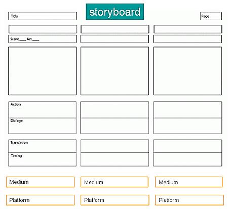 Transmedia Storyboard